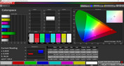 Colorspace (Adaptive display, target color range: Adobe RGB)