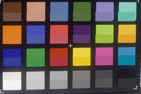 ColorChecker Passport: The lower half of each field represents the target color.
