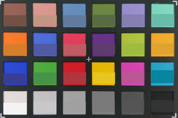 ColorChecker: La mitad inferior de cada área de color muestra el color de referencia