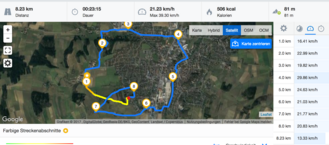 Test GPS: vista general Garmin