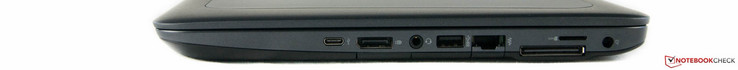 right side: USB Type-C port, Displayport output, microphone/headphone combo jack, one USB 3.0 port, Ethernet port, docking-station port, SIM card slot, DC power socket