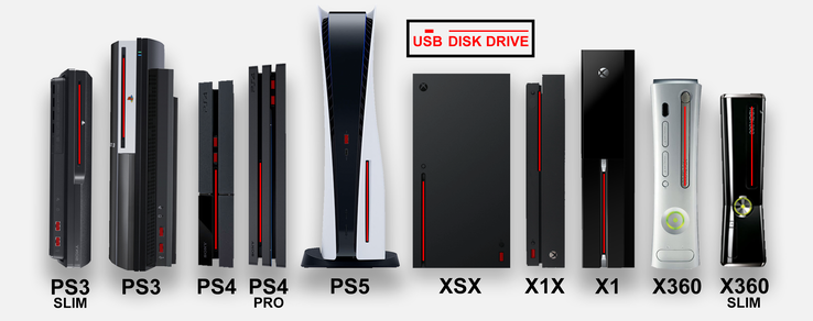 PS5 size comparison. (Image source: Reddit - u/GREBO7)