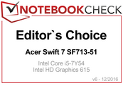 Editor's Choice Award Diciembre 2016: Acer Swift 7
