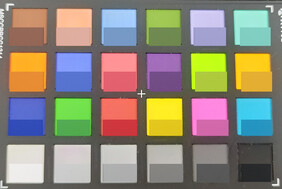 ColorChecker Passport: La mitad inferior de cada área de color muestra el color de referencia