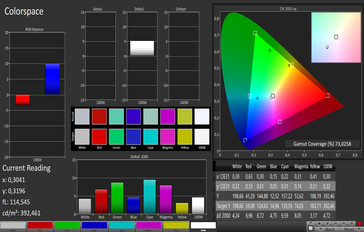 Colorspace (Adobe RGB)