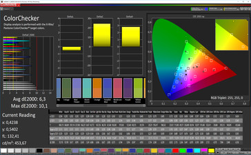 ColorChecker (color temperature standard; target color space: sRGB)