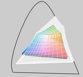 MacBook white colour space compared to the common RGB colour space (transparent)