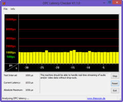 DPC Latency: Idle OK