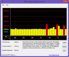 DPC Latency: WLAN off/on OK