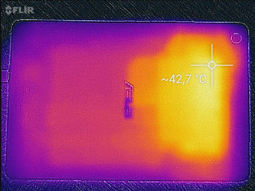Heat map Asus ZenPad 3 8.0