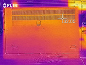 Regulación térmica inferior (en reposo)