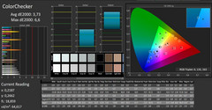 CalMAN ColorChecker (sin calibrar)