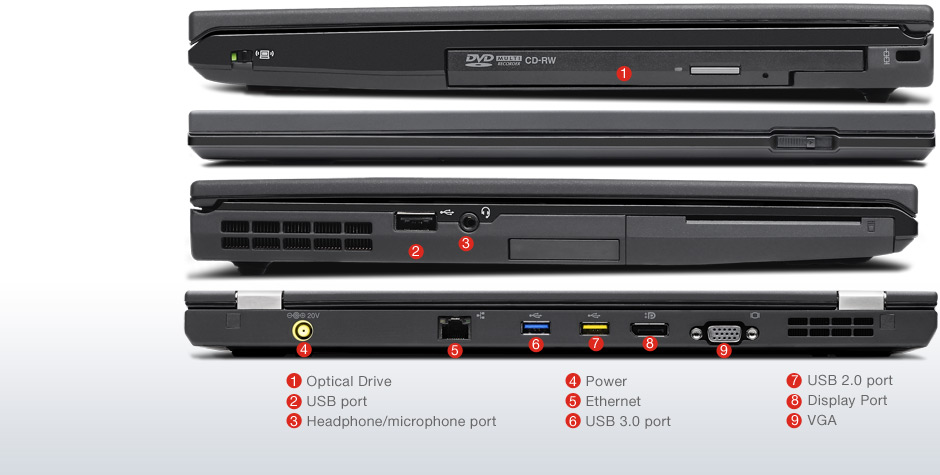 Lenovo ThinkPad T420s Serie