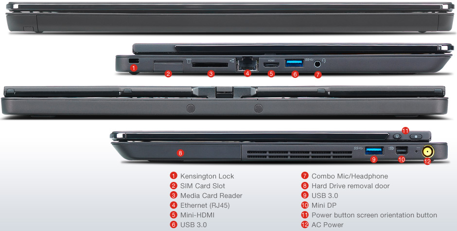 Lenovo Thinkpad Twist Notebookcheck Org